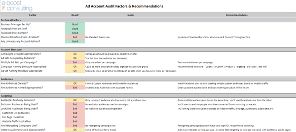 Facebook Ads Account Audit | eBoost Consulting